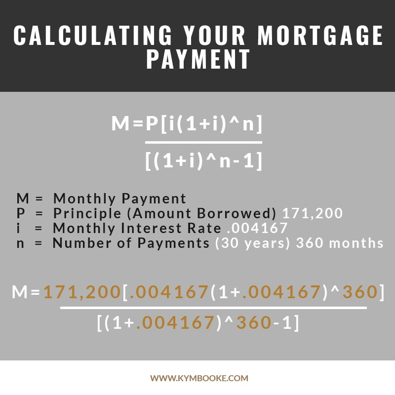 how to figure out mortgage payment